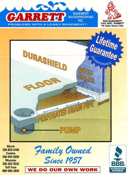 Garret Basement Waterproofing Brochure