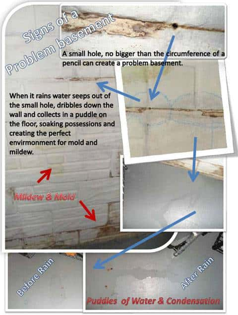 Before and after images showing a wet basement caused by small hole in the foundation wall